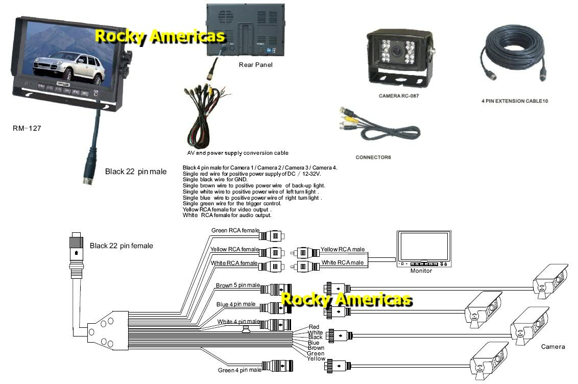 rm127 22Pin rocky americas complete vehicle rear view backup system tft reversing camera wiring diagram at crackthecode.co